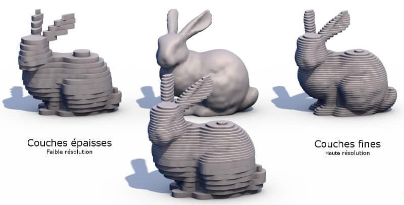 Résolution en impression 3D